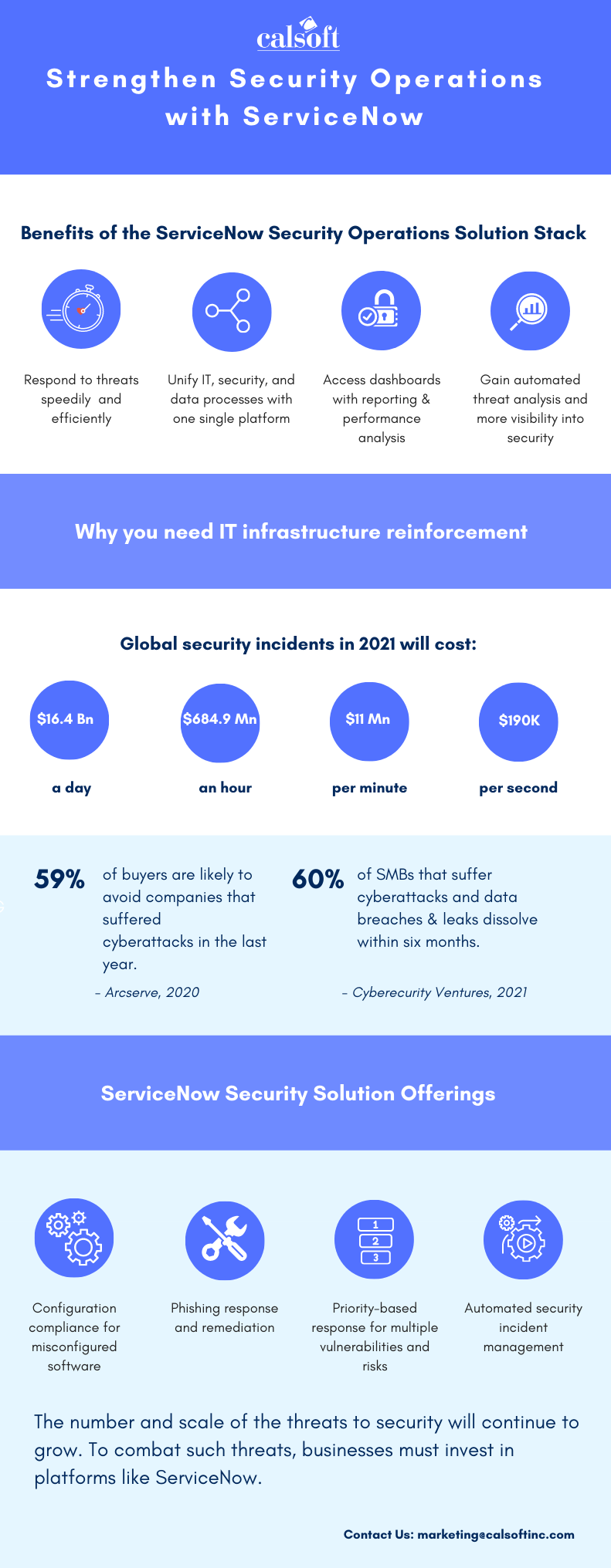 [Infoblog] Strengthen Security Operations with ServiceNow